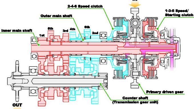 Immagine 53: Honda Integra: la prova in video