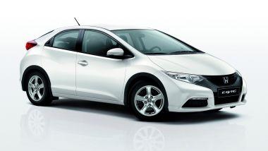 Listino prezzi Honda Civic