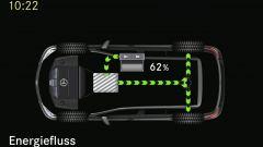Immagine 0: Mercedes E 300 BlueTEC HYBRID