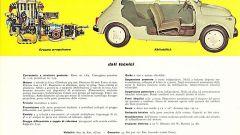 18 anni di Fiat 500 - Immagine: 43
