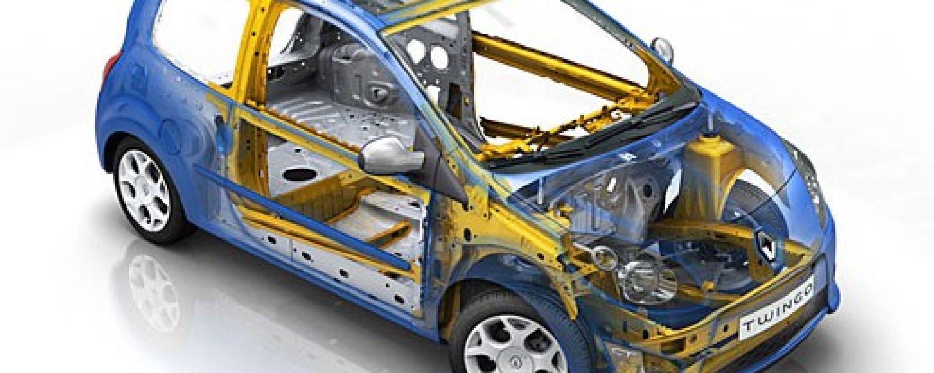 Renault New Twingo