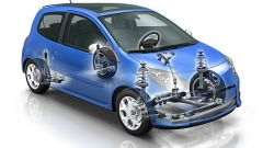 Renault New Twingo - Immagine: 47