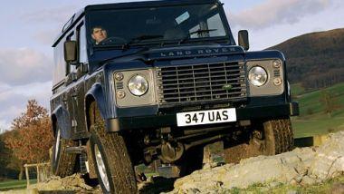 Listino prezzi Land Rover Defender