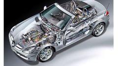 Mercedes Slk EditIOn 10 - Immagine: 19