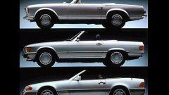 Mercedes Slk EditIOn 10 - Immagine: 20