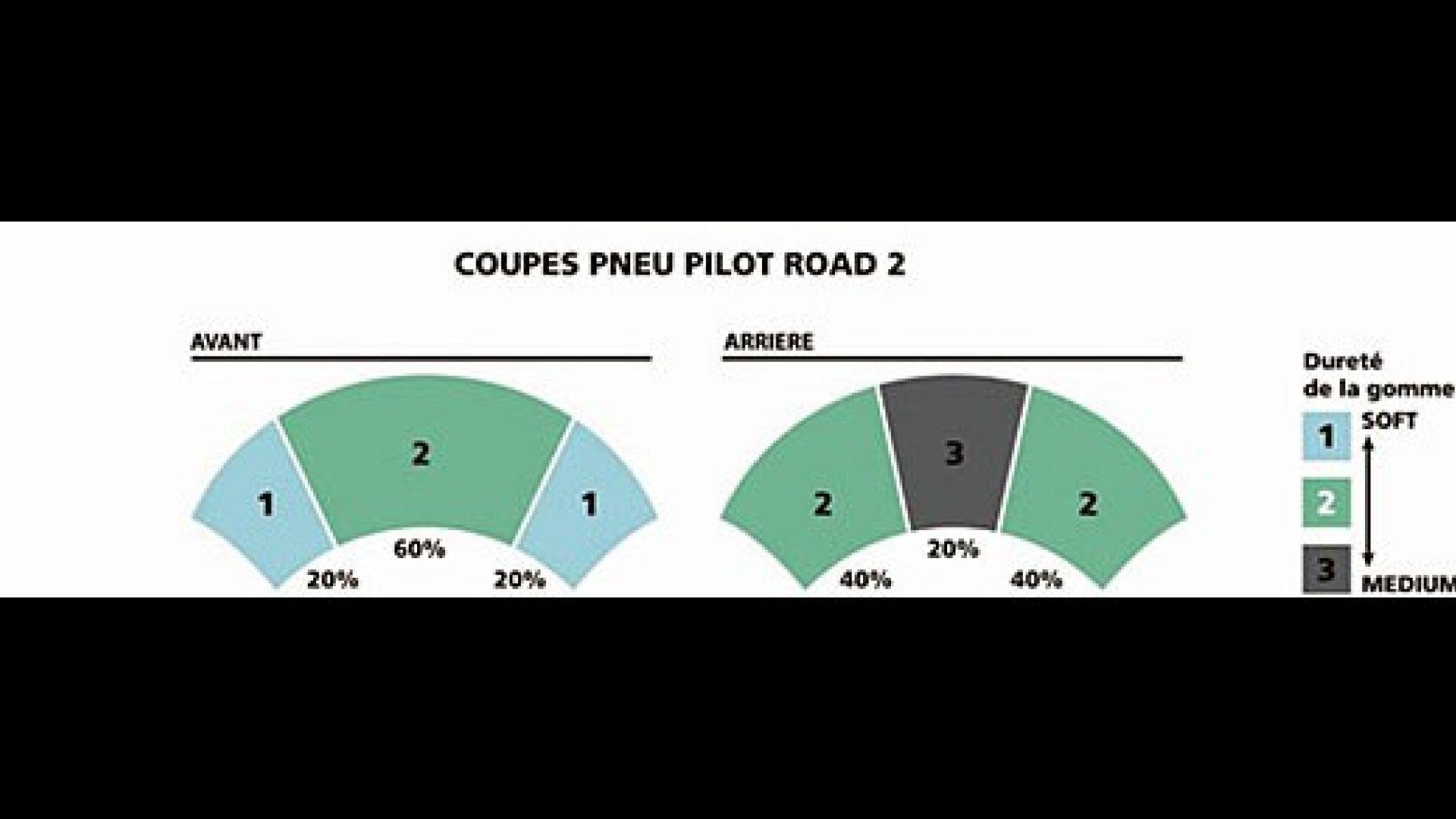 Immagine 6: Michelin Pilot Road 2