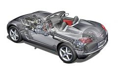 Opel GT 2007 - Immagine: 12