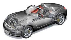 Opel GT 2007 - Immagine: 33