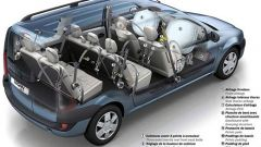 Dacia Logan MCV - Immagine: 13