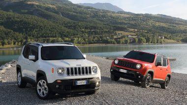 Listino prezzi Jeep Renegade