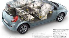 Renault Nuova Grand Scénic 5 posti - Immagine: 8