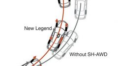 Honda Legend 2006 - Immagine: 6