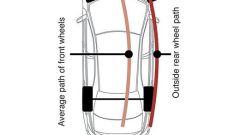 Honda Legend 2006 - Immagine: 7