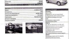 La verità sugli incentivi 2009 - Immagine: 11