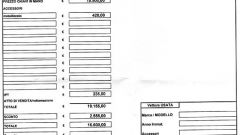 La verità sugli incentivi 2009 - Immagine: 20