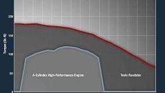 Tesla Roadster / L'auto elettrica risorge - Immagine: 5