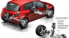Renault Clio RS - Immagine: 12
