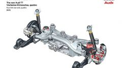 Audi TT 2006 - Immagine: 48