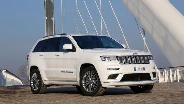 Listino prezzi Jeep Grand Cherokee