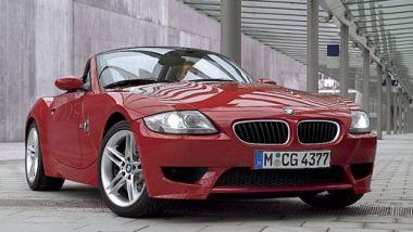 Listino prezzi BMW Z4
