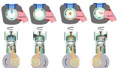 RCV: quando girano i cilindri - Immagine: 5