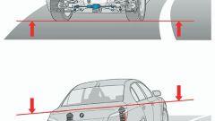 BMW: 50 anni di sicurezza - Immagine: 5