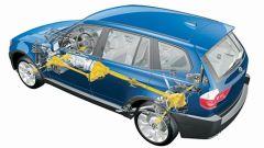 BMW: 50 anni di sicurezza - Immagine: 8
