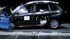 Crash test: la sessione di novembre - Immagine: 10
