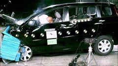Crash test: la sessione di novembre - Immagine: 27