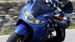 Confronto Sport Touring - Immagine: 12