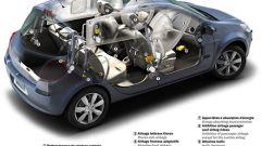 Renault Clio III - Immagine: 22