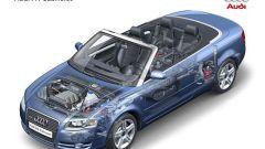 Audi A4 e S4 Cabriolet 2006 - Immagine: 31