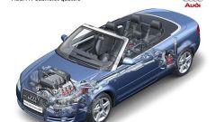 Audi A4 e S4 Cabriolet 2006 - Immagine: 38