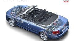 Audi A4 e S4 Cabriolet 2006 - Immagine: 37