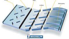 Michelin Pilot - Immagine: 13