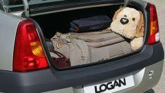 Il prezzo vero della Dacia Logan - Immagine: 9