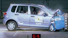 Crash test: Mazda2 - Immagine: 5