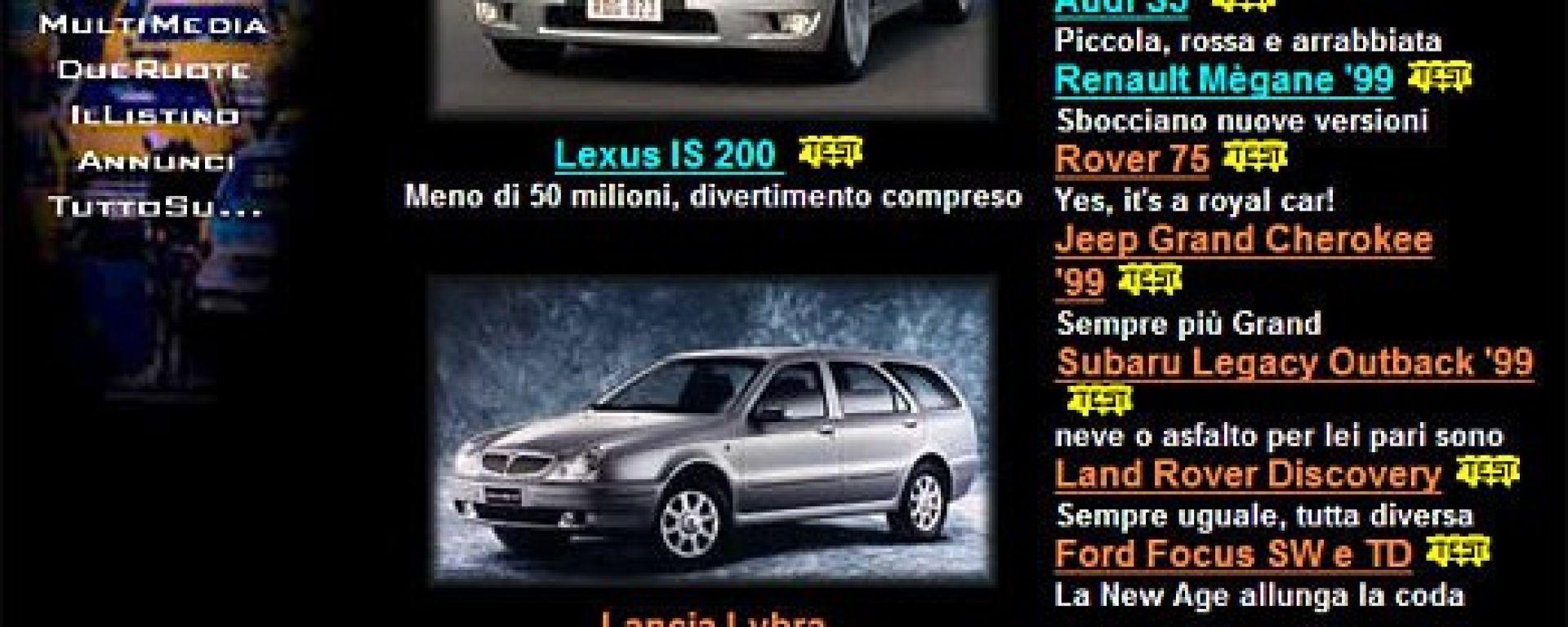 MotorBox model year 2005