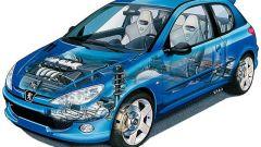 Peugeot 206 RC - Immagine: 10