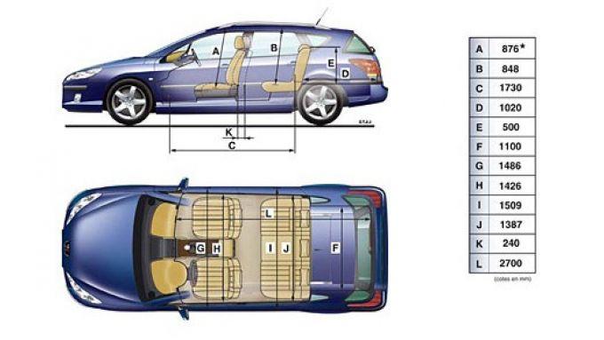 Immagine 12: Peugeot 407 SW HDi