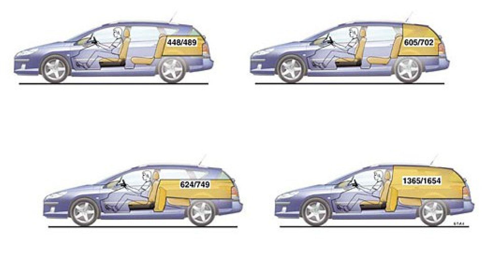 Immagine 13: Peugeot 407 SW HDi