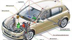 Opel Astra: ecco i prezzi - Immagine: 3