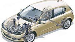Opel Astra: ecco i prezzi - Immagine: 15