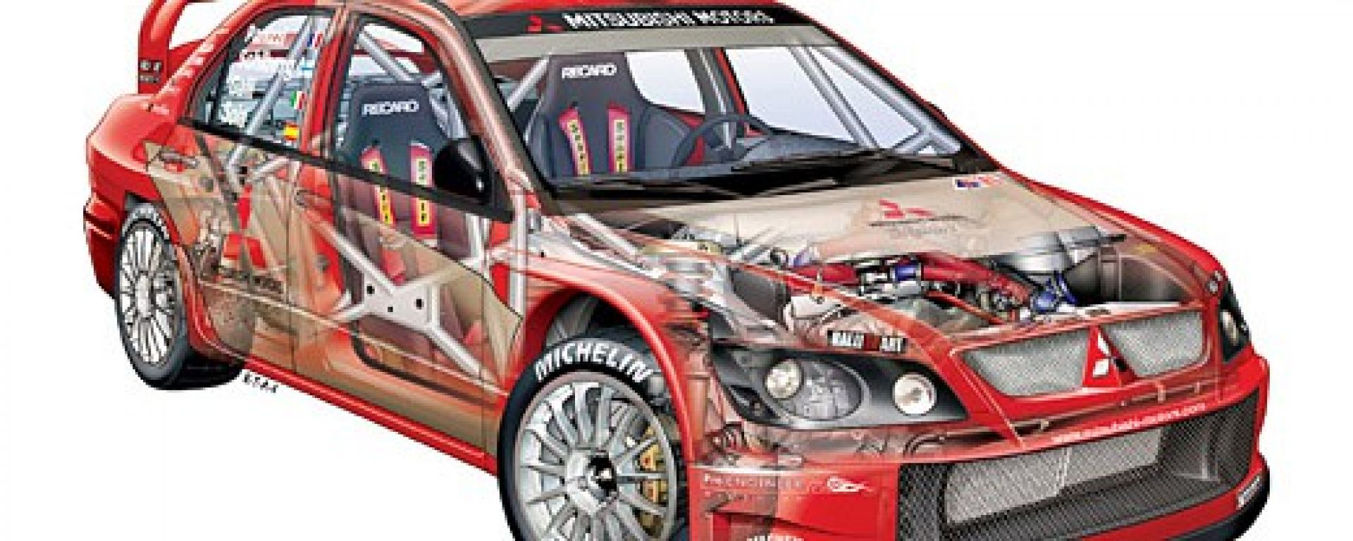 Mondiale Rally 2004: le protagoniste