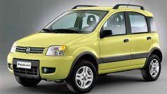 Tre Panda in anteprima:4x4, SUV e Abarth Rally - Immagine: 1
