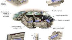 Lexus LS430 2004 - Immagine: 21