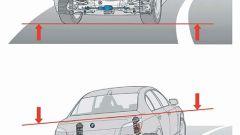 Bmw Active Steering: la rivoluzione della nuova Serie 5 - Immagine: 37