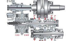 Honda, il futuro ha due frizioni - Immagine: 1