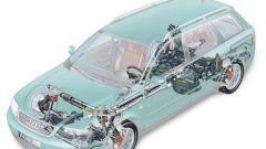 Audi A6 Avant - Immagine: 11