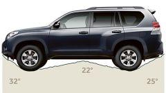 Toyota Land Cruiser 150 - Immagine: 145